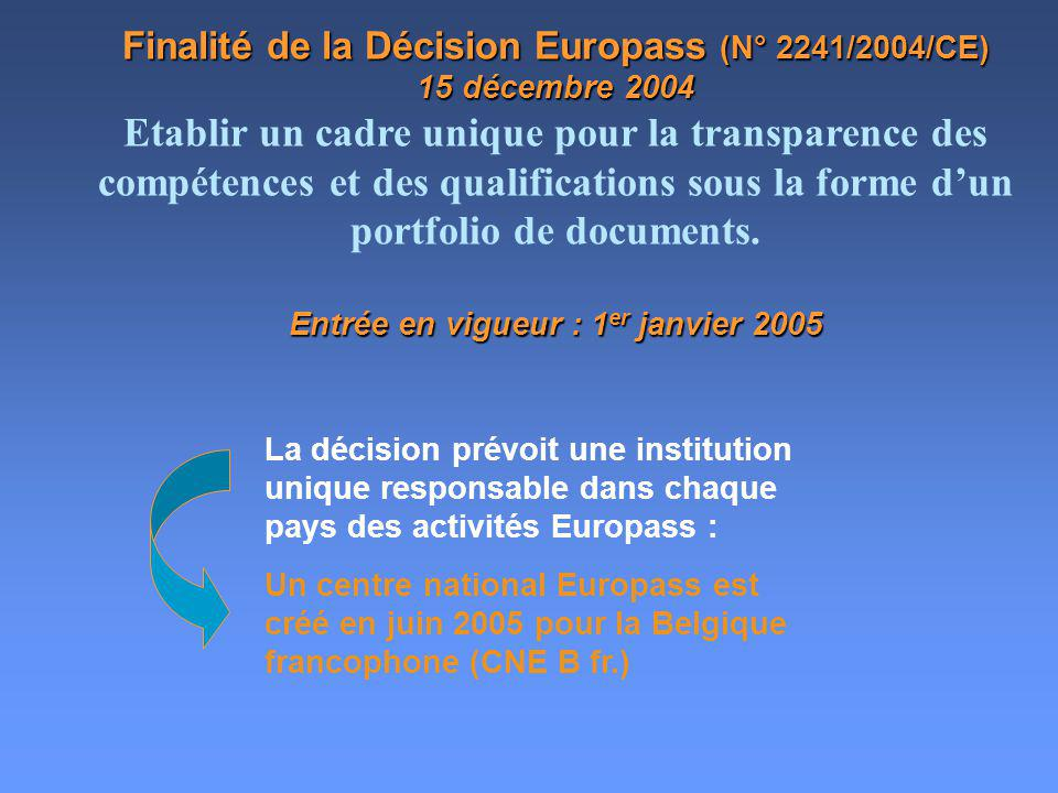 Finalité de la Décision Europass (N° 2241/2004/CE) 15 décembre 2004 Entrée en vigueur : 1 er janvier 2005 Finalité de la Décision Europass (N° 2241/2004/CE) 15 décembre 2004 Etablir un cadre unique pour la transparence des compétences et des qualifications sous la forme dun portfolio de documents.