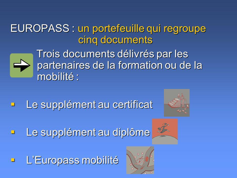 EUROPASS : un portefeuille qui regroupe cinq documents Trois documents délivrés par les partenaires de la formation ou de la mobilité : Trois document