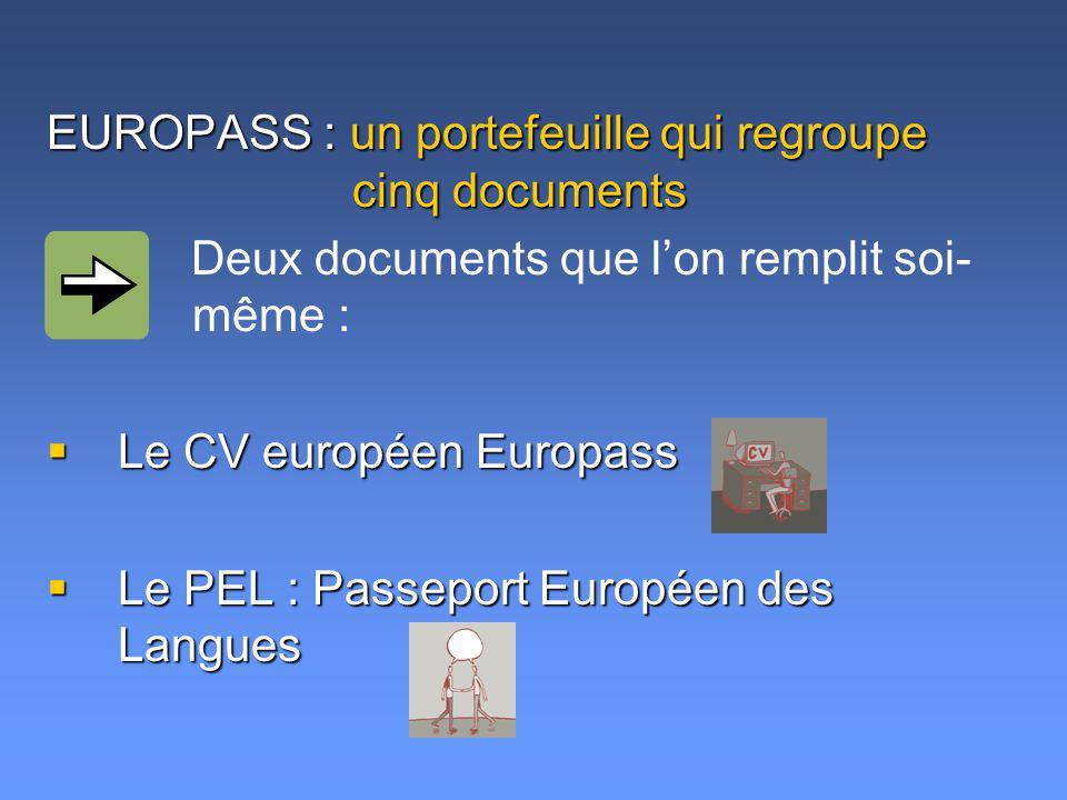 EUROPASS : un portefeuille qui regroupe cinq documents Deux documents que lon remplit soi- même : Le CV européen Europass Le CV européen Europass Le PEL : Passeport Européen des Langues Le PEL : Passeport Européen des Langues