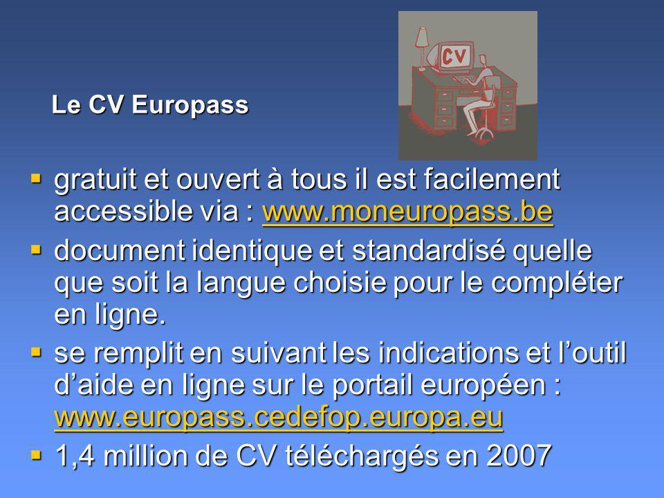 Le site www.moneuropass.be