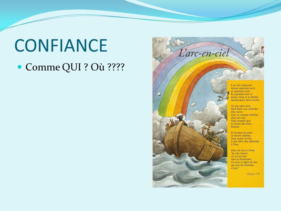 CONFIANCE Comme QUI ? Où ????