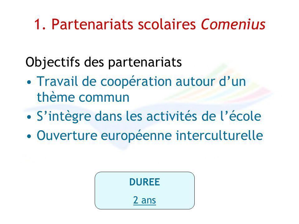 1. Partenariats scolaires Comenius Objectifs des partenariats Travail de coopération autour dun thème commun Sintègre dans les activités de lécole Ouv