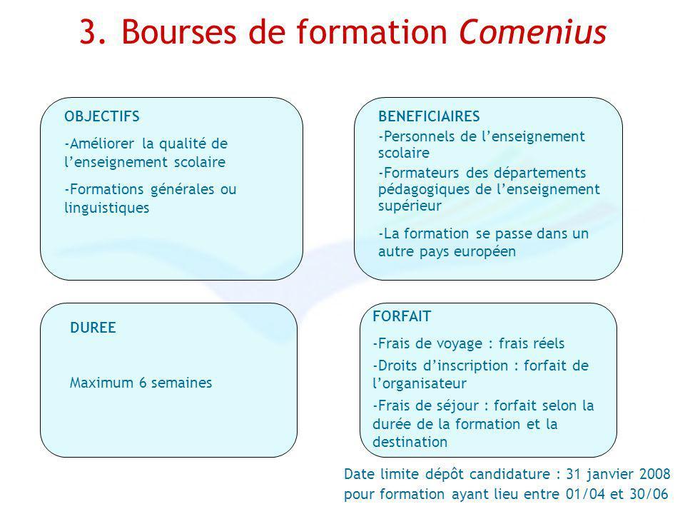 3. Bourses de formation Comenius OBJECTIFS -Améliorer la qualité de lenseignement scolaire -Formations générales ou linguistiques BENEFICIAIRES -Perso