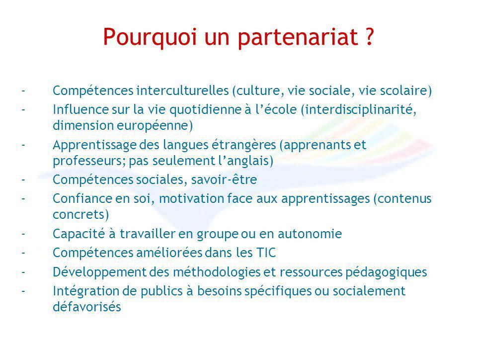 Pourquoi un partenariat ? -Compétences interculturelles (culture, vie sociale, vie scolaire) -Influence sur la vie quotidienne à lécole (interdiscipli