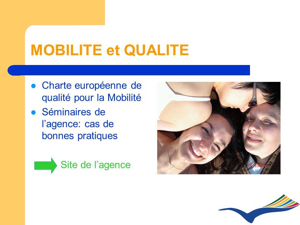 MOBILITE et QUALITE Charte européenne de qualité pour la Mobilité Séminaires de lagence: cas de bonnes pratiques Site de lagence
