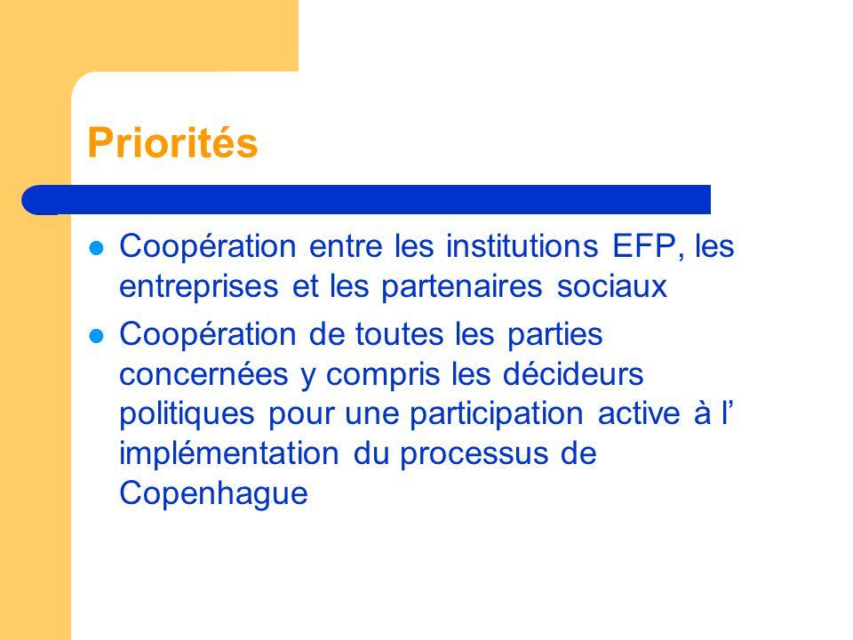 Priorités Coopération entre les institutions EFP, les entreprises et les partenaires sociaux Coopération de toutes les parties concernées y compris les décideurs politiques pour une participation active à l implémentation du processus de Copenhague