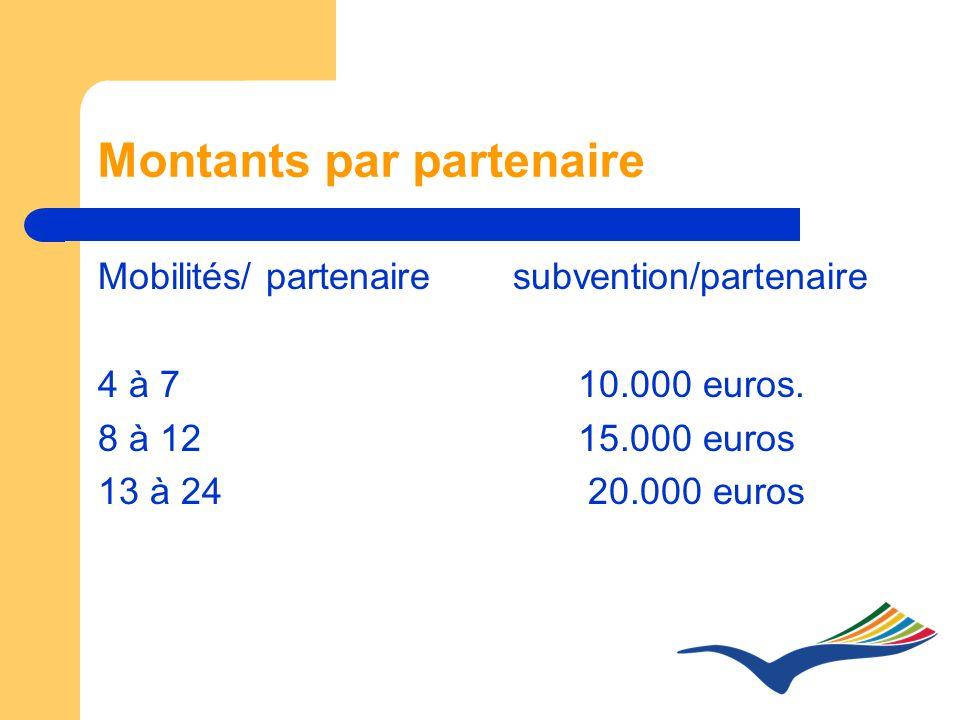 Montants par partenaire Mobilités/ partenaire subvention/partenaire 4 à 710.000 euros.