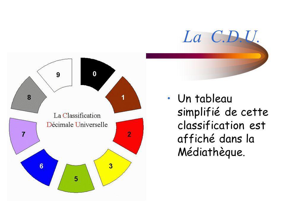 Un tableau simplifié de cette classification est affiché dans la Médiathèque. La C.D.U.