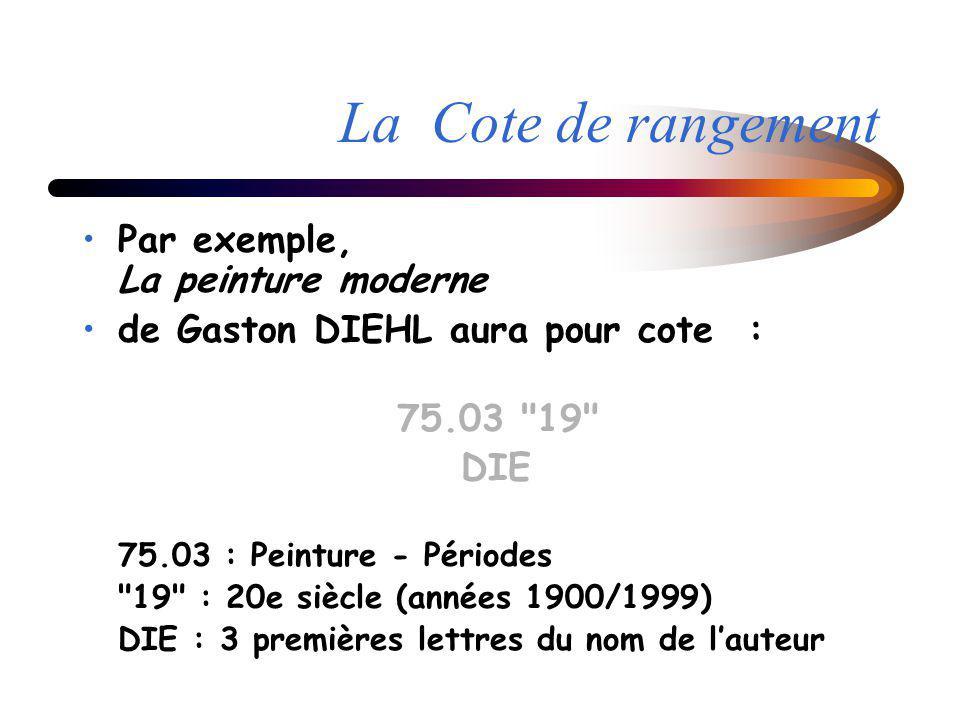 La Cote de rangement Par exemple, La peinture moderne de Gaston DIEHL aura pour cote : 75.03