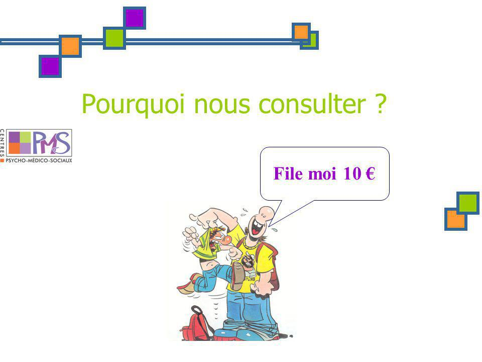 Pourquoi nous consulter ? SSS File moi 10