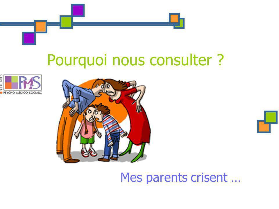Pourquoi nous consulter Mes parents crisent …