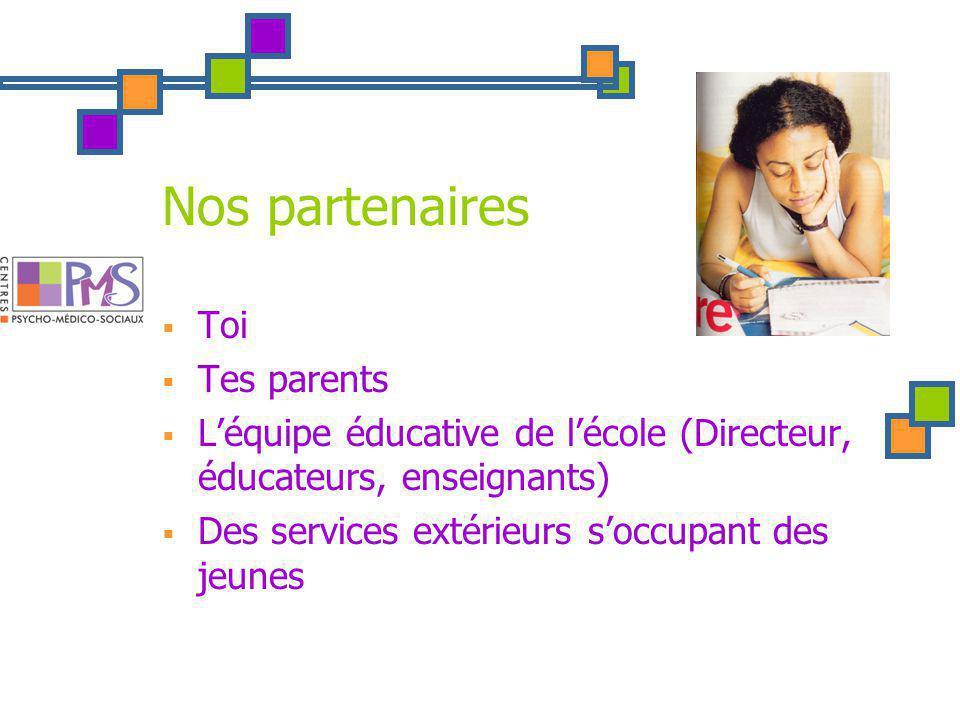 Nos partenaires Toi Tes parents Léquipe éducative de lécole (Directeur, éducateurs, enseignants) Des services extérieurs soccupant des jeunes AA