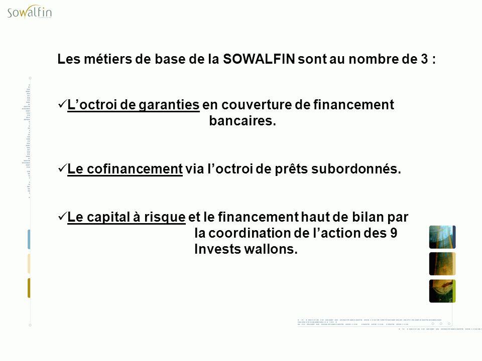 Les métiers de base de la SOWALFIN sont au nombre de 3 : Loctroi de garanties en couverture de financement bancaires. Le cofinancement via loctroi de