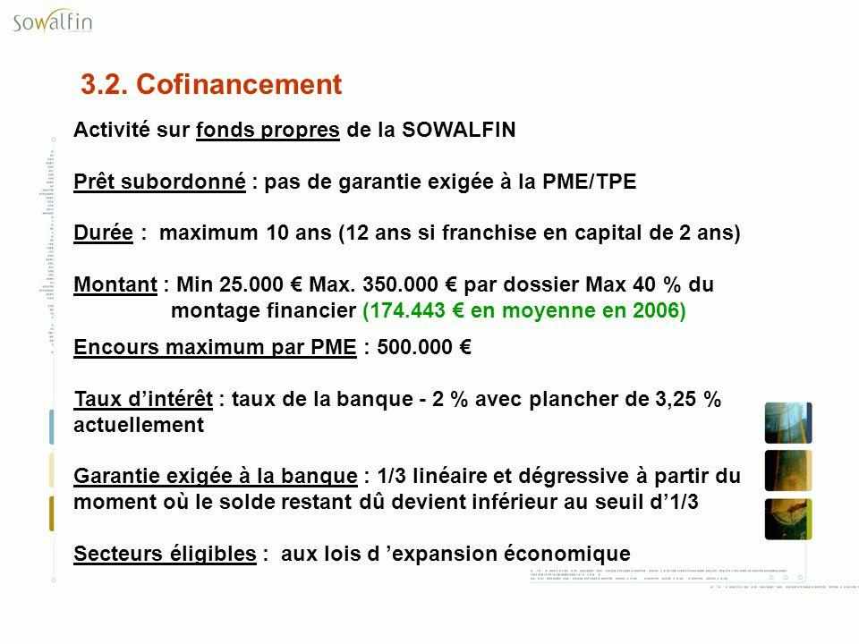 3.2. Cofinancement Activité sur fonds propres de la SOWALFIN Prêt subordonné : pas de garantie exigée à la PME/TPE Durée : maximum 10 ans (12 ans si f