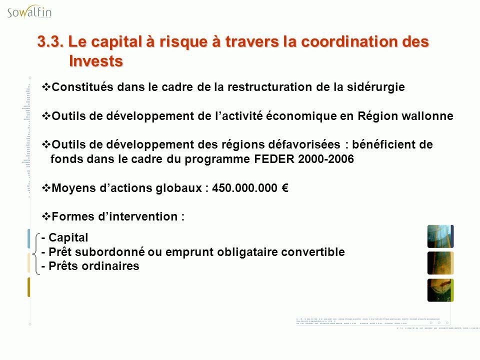 3.3. Le capital à risque à travers la coordination des Invests Constitués dans le cadre de la restructuration de la sidérurgie Outils de développement