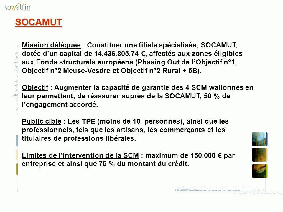 SOCAMUT Mission déléguée : Constituer une filiale spécialisée, SOCAMUT, dotée dun capital de 14.436.805,74, affectés aux zones éligibles aux Fonds str