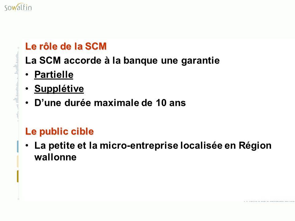 Le rôle de la SCM La SCM accorde à la banque une garantie Partielle Supplétive Dune durée maximale de 10 ans Le public cible La petite et la micro-ent
