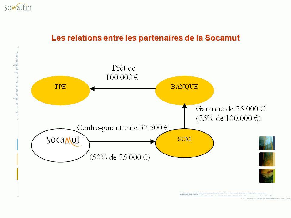 Les relations entre les partenaires de la Socamut