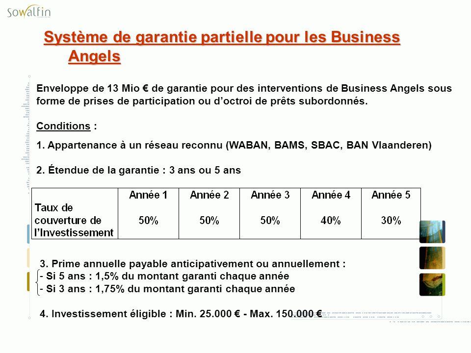 Système de garantie partielle pour les Business Angels Enveloppe de 13 Mio de garantie pour des interventions de Business Angels sous forme de prises