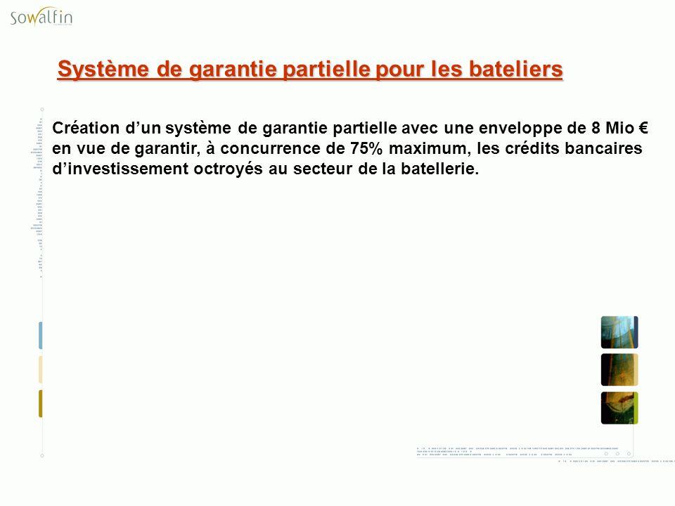 Système de garantie partielle pour les bateliers Création dun système de garantie partielle avec une enveloppe de 8 Mio en vue de garantir, à concurre