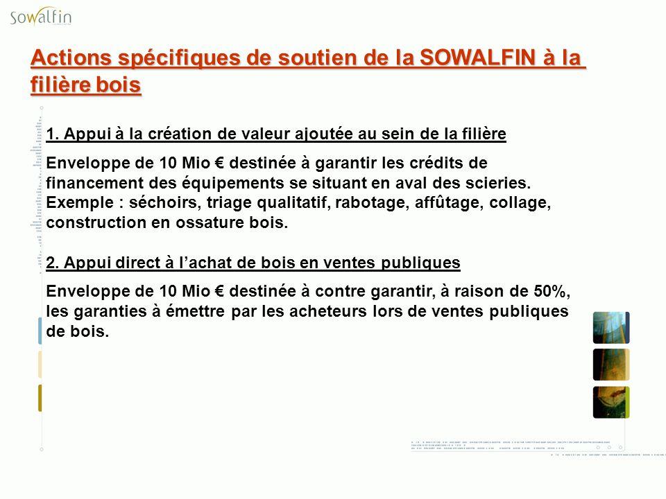 Actions spécifiques de soutien de la SOWALFIN à la filière bois 1. Appui à la création de valeur ajoutée au sein de la filière Enveloppe de 10 Mio des