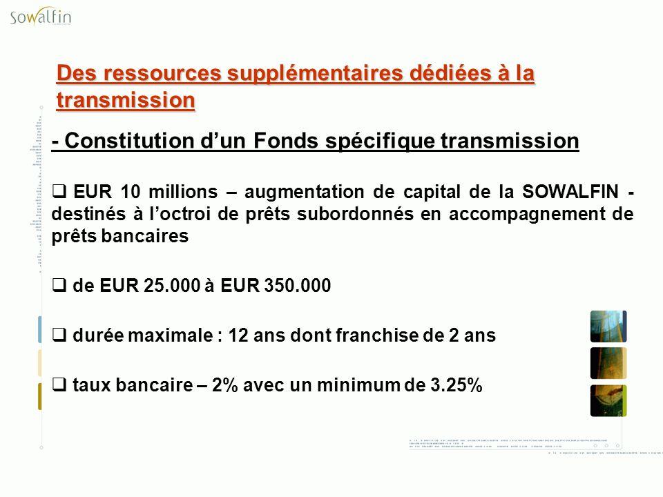 - Constitution dun Fonds spécifique transmission EUR 10 millions – augmentation de capital de la SOWALFIN - destinés à loctroi de prêts subordonnés en
