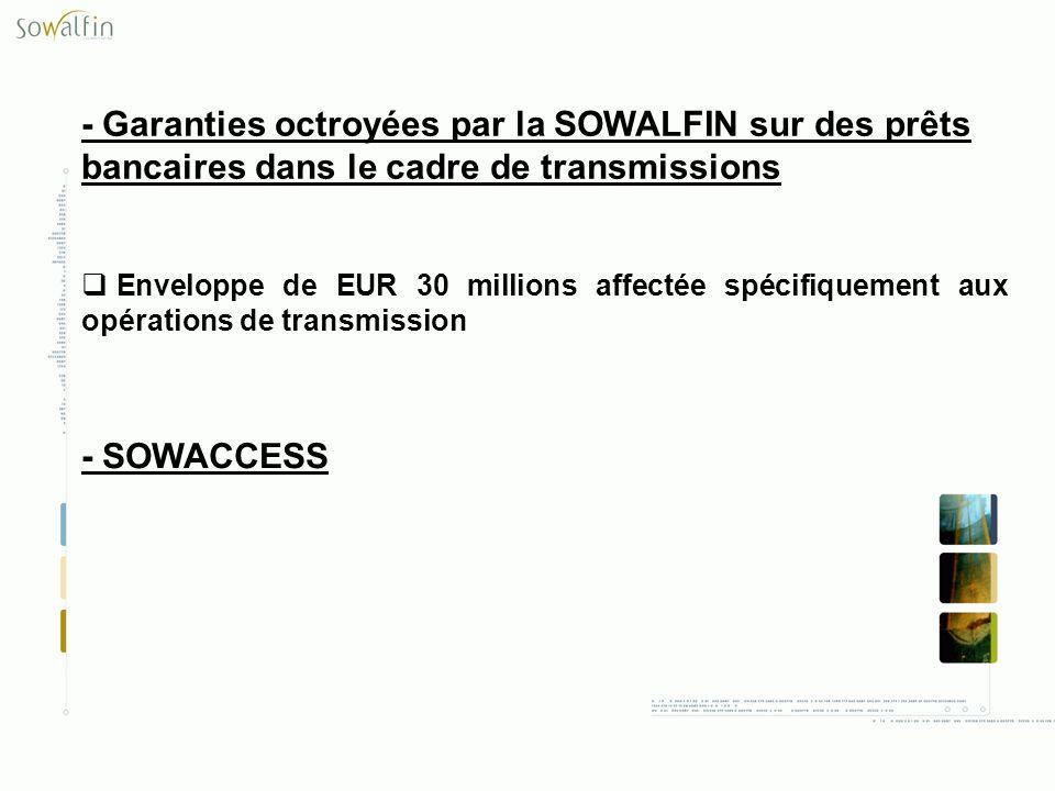 - Garanties octroyées par la SOWALFIN sur des prêts bancaires dans le cadre de transmissions Enveloppe de EUR 30 millions affectée spécifiquement aux