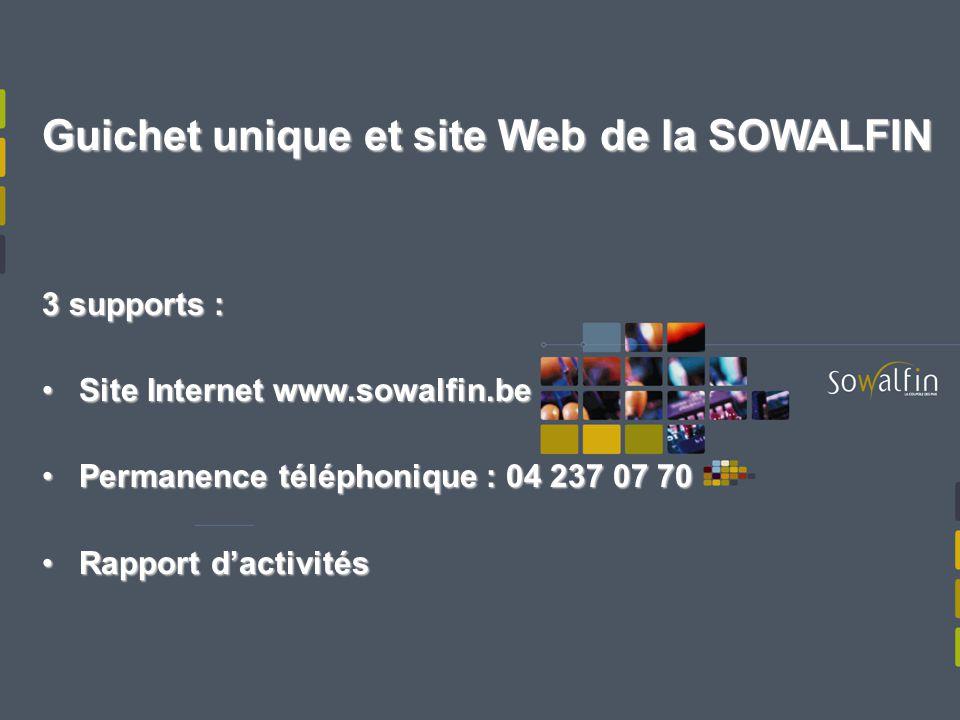 Guichet unique et site Web de la SOWALFIN 3 supports : Site Internet www.sowalfin.be Site Internet www.sowalfin.be Permanence téléphonique : 04 237 07