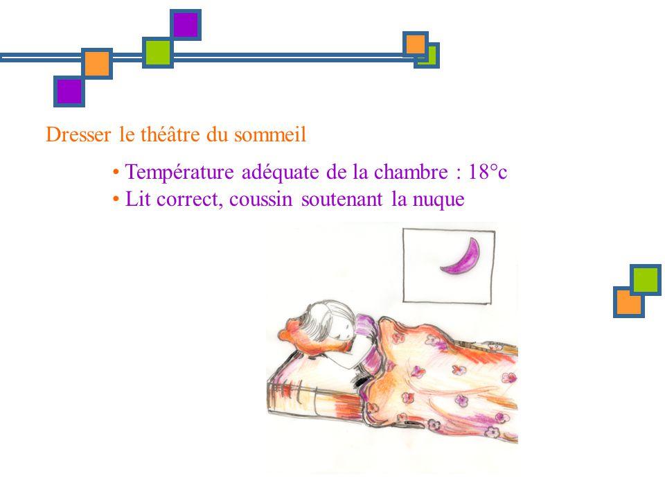 Dresser le théâtre du sommeil Température adéquate de la chambre : 18°c Lit correct, coussin soutenant la nuque
