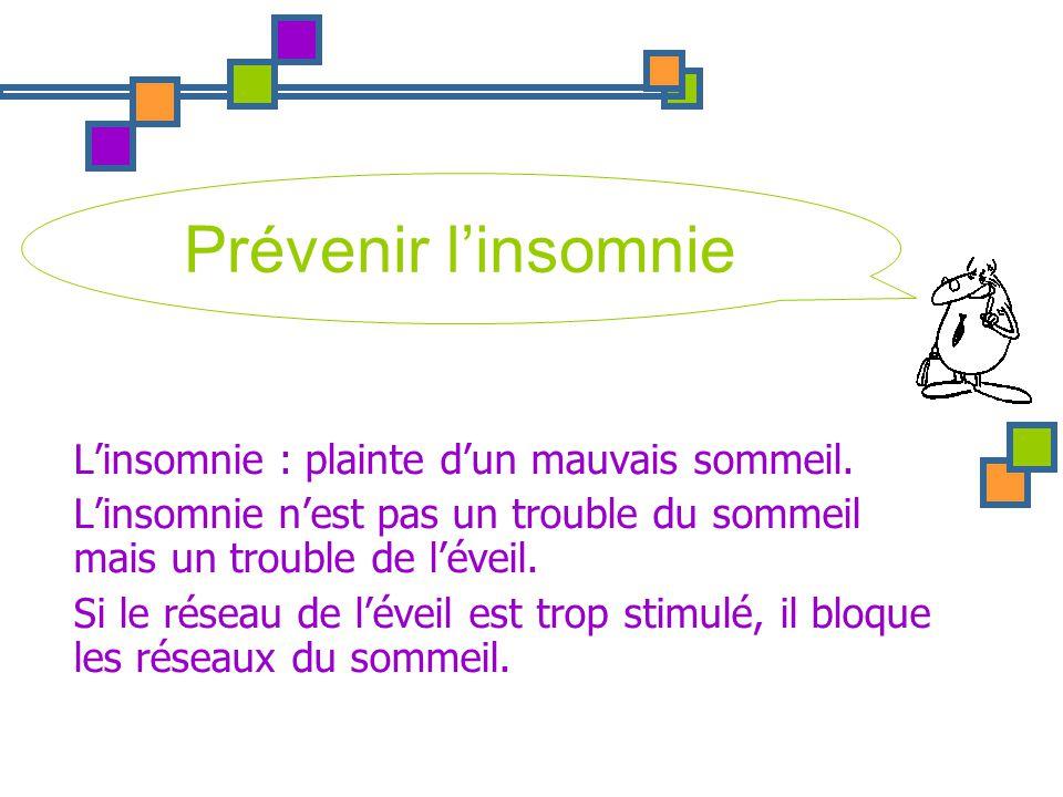 Linsomnie : plainte dun mauvais sommeil. Linsomnie nest pas un trouble du sommeil mais un trouble de léveil. Si le réseau de léveil est trop stimulé,