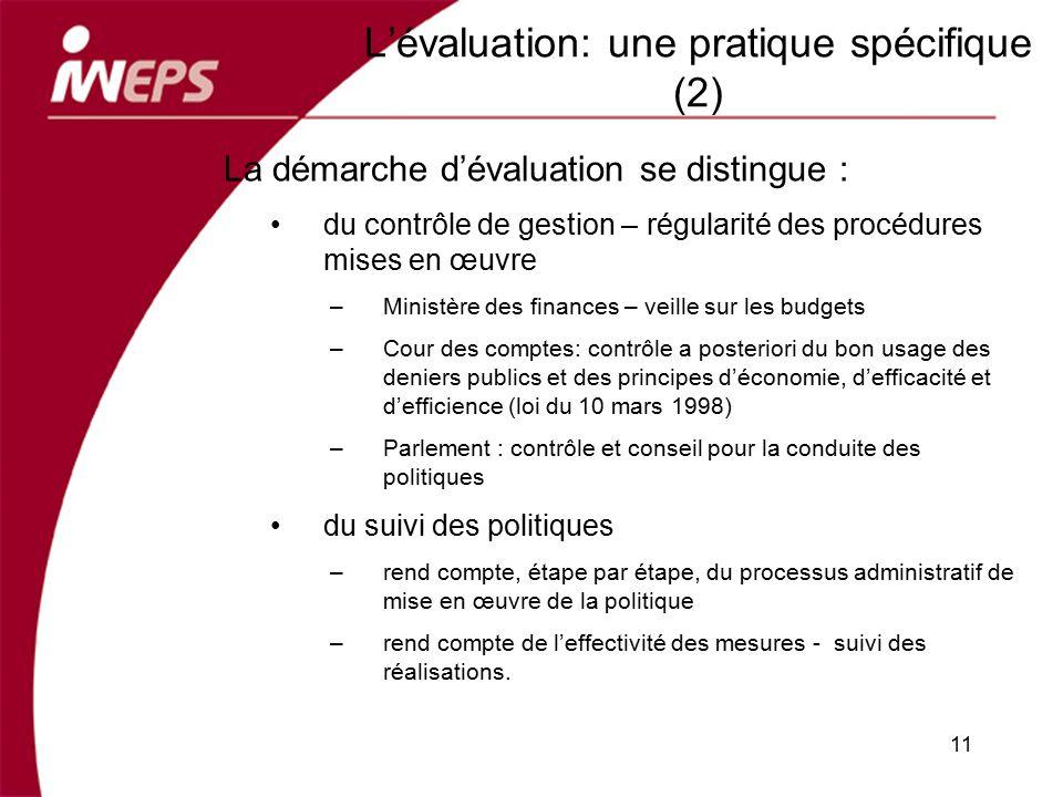 Lévaluation: une pratique spécifique (2) La démarche dévaluation se distingue : du contrôle de gestion – régularité des procédures mises en œuvre –Min