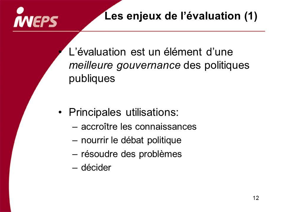 Les enjeux de lévaluation (1) Lévaluation est un élément dune meilleure gouvernance des politiques publiques Principales utilisations: –accroître les
