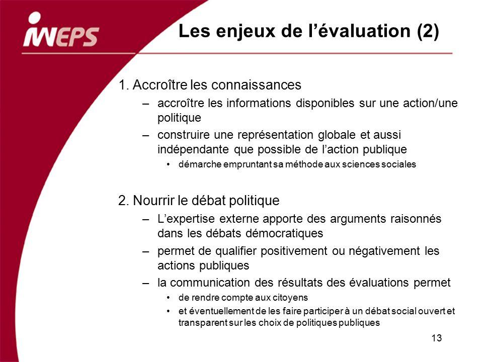 Les enjeux de lévaluation (2) 1. Accroître les connaissances –accroître les informations disponibles sur une action/une politique –construire une repr