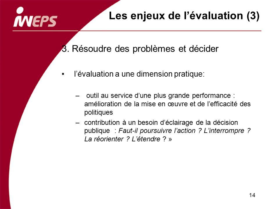 Les enjeux de lévaluation (3) 3. Résoudre des problèmes et décider lévaluation a une dimension pratique: – outil au service dune plus grande performan