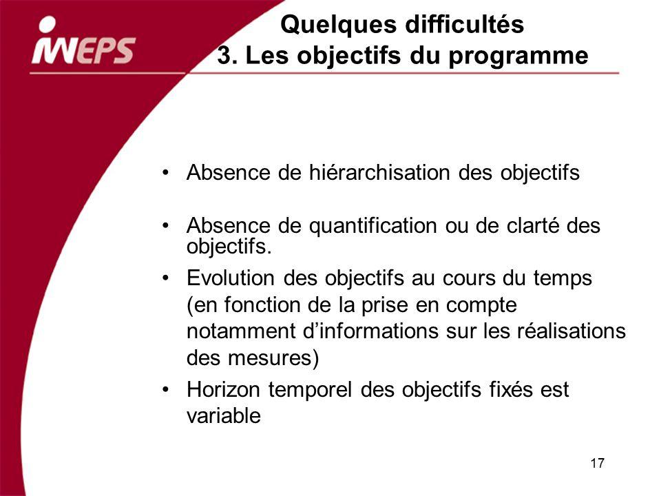 Quelques difficultés 3. Les objectifs du programme Absence de hiérarchisation des objectifs Absence de quantification ou de clarté des objectifs. Evol