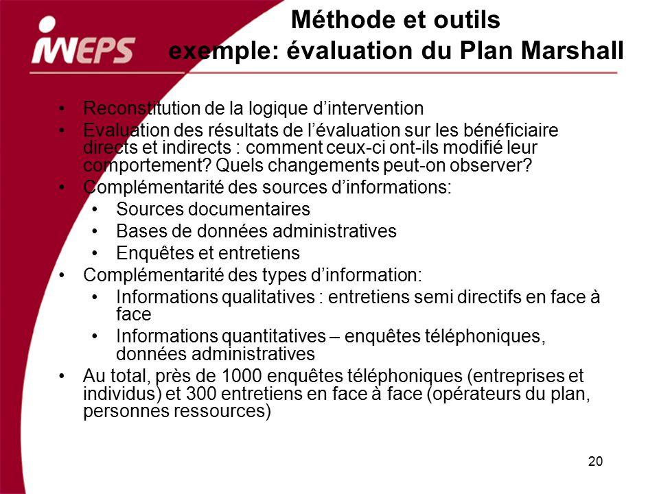 20 Méthode et outils exemple: évaluation du Plan Marshall Reconstitution de la logique dintervention Evaluation des résultats de lévaluation sur les b