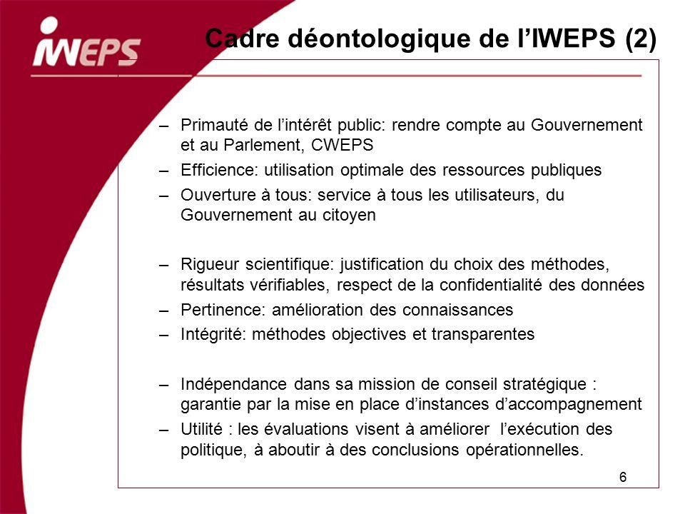 Cadre déontologique de lIWEPS (2) –Primauté de lintérêt public: rendre compte au Gouvernement et au Parlement, CWEPS –Efficience: utilisation optimale