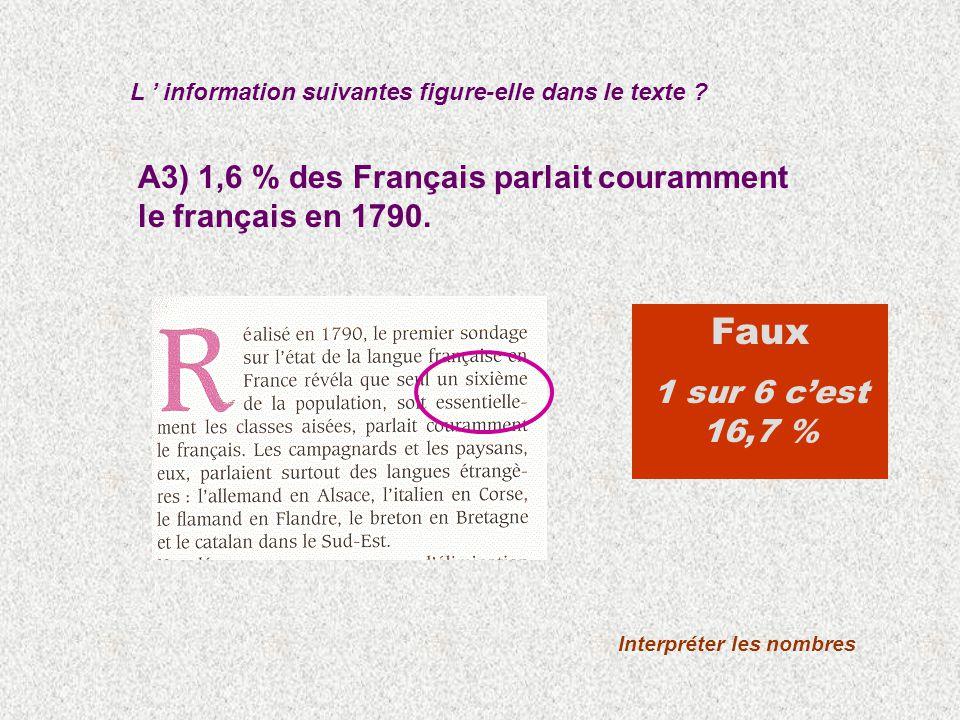 A3) 1,6 % des Français parlait couramment le français en 1790.
