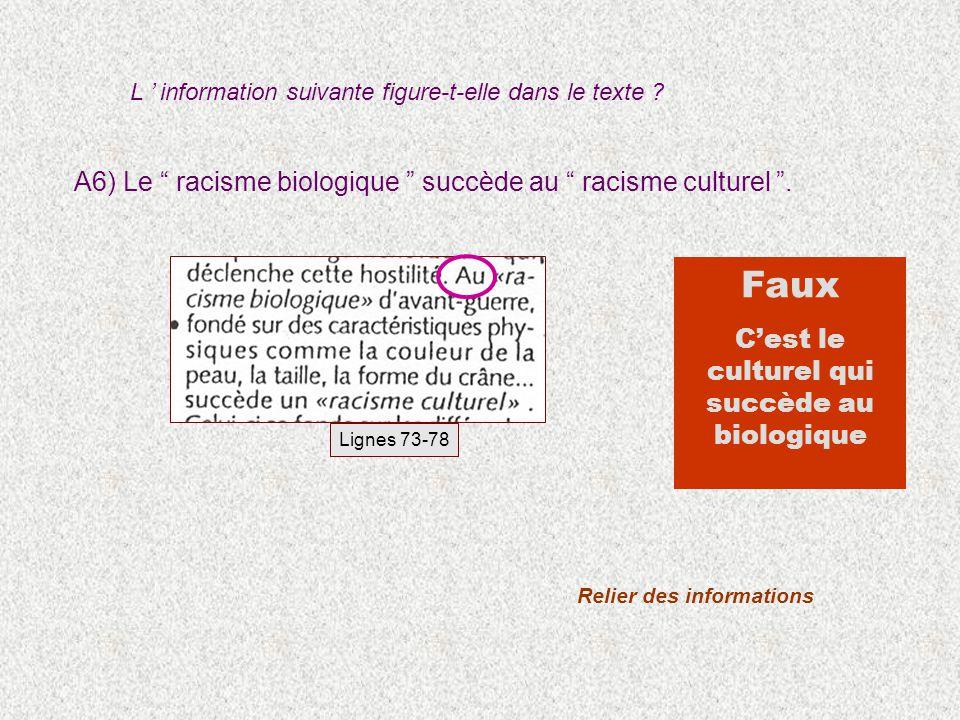 Faux Cest le culturel qui succède au biologique A6) Le racisme biologique succède au racisme culturel. Relier des informations Lignes 73-78 L informat