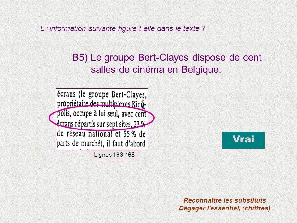 B5) Le groupe Bert-Clayes dispose de cent salles de cinéma en Belgique. Vrai Lignes 163-168 Reconnaître les substituts Dégager l'essentiel, (chiffres)