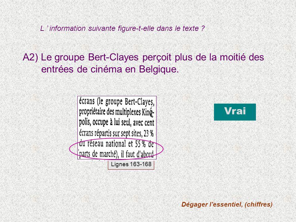 A2) Le groupe Bert-Clayes perçoit plus de la moitié des entrées de cinéma en Belgique. L information suivante figure-t-elle dans le texte ? Vrai Dégag