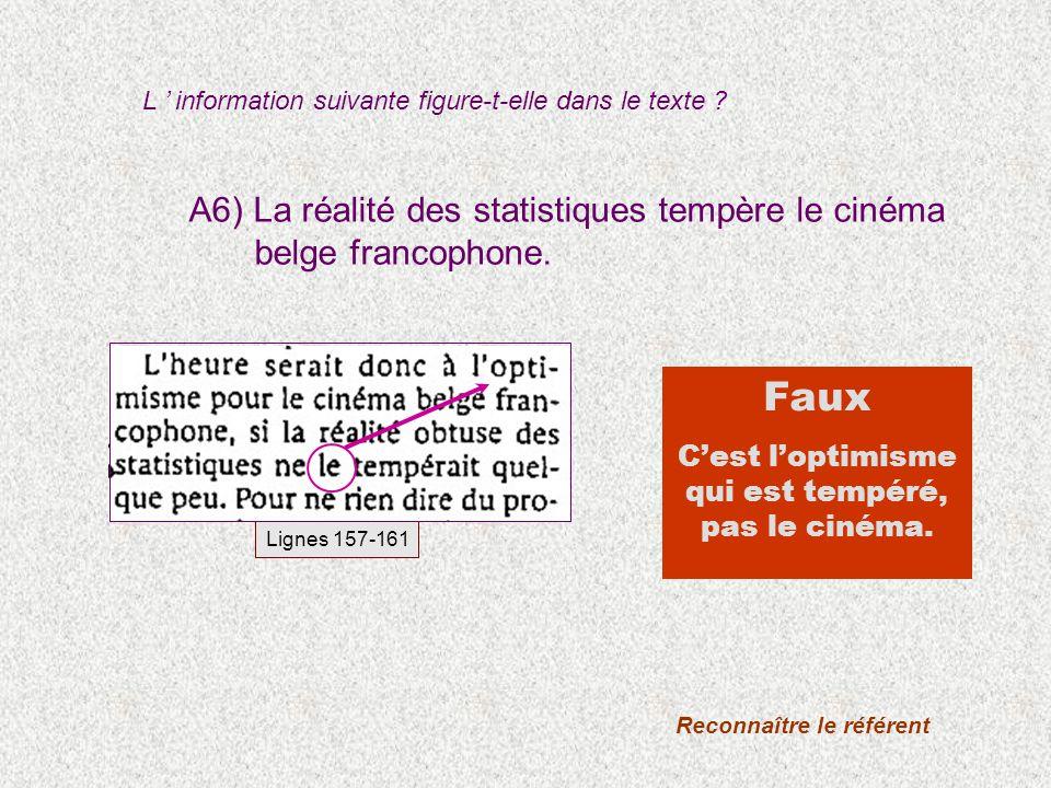 A6) La réalité des statistiques tempère le cinéma belge francophone. L information suivante figure-t-elle dans le texte ? Reconnaître le référent Faux
