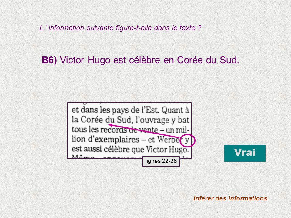 B6) Victor Hugo est célèbre en Corée du Sud.