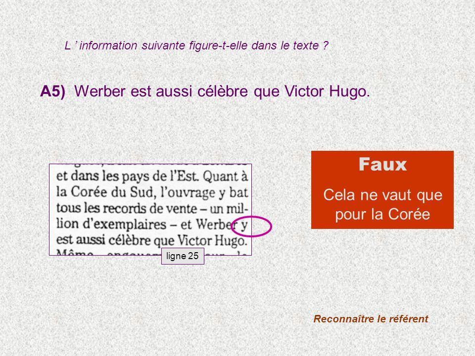 A5) Werber est aussi célèbre que Victor Hugo.