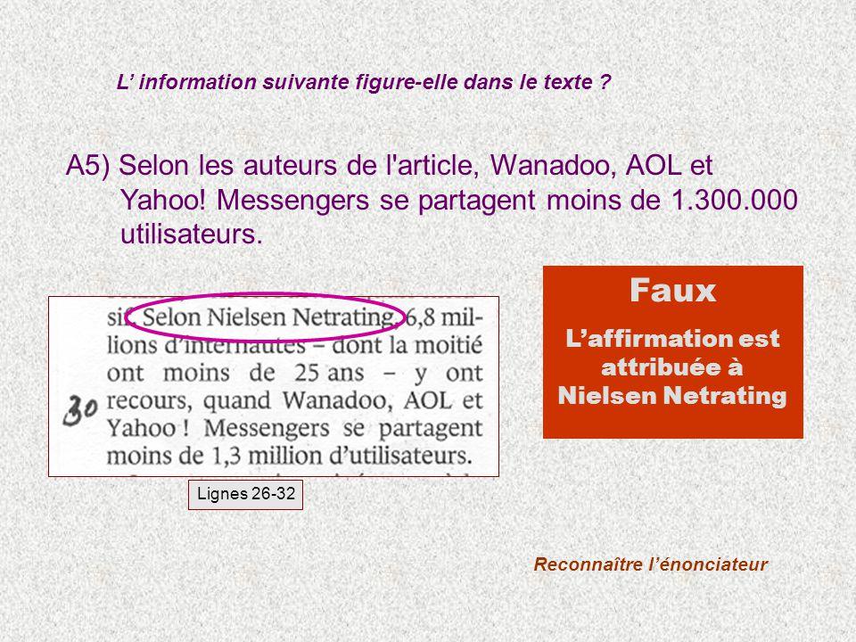A5) Selon les auteurs de l'article, Wanadoo, AOL et Yahoo! Messengers se partagent moins de 1.300.000 utilisateurs. L information suivante figure-elle
