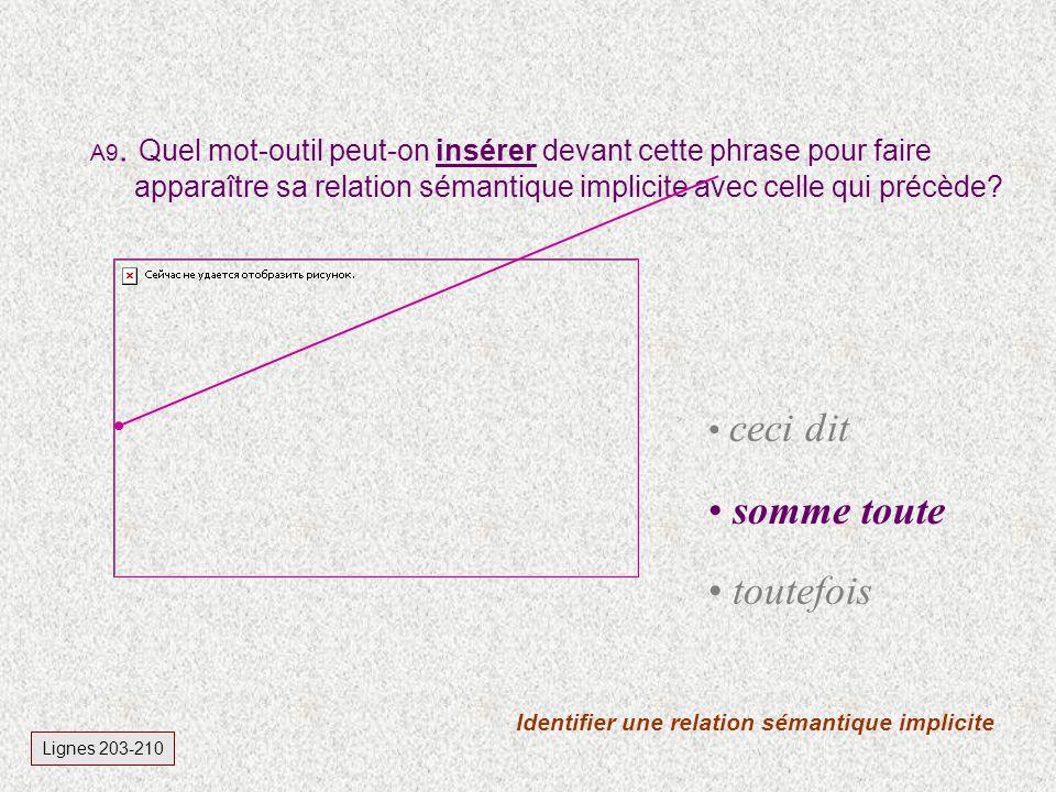 Identifier une relation sémantique implicite Lignes 203-210 A9.