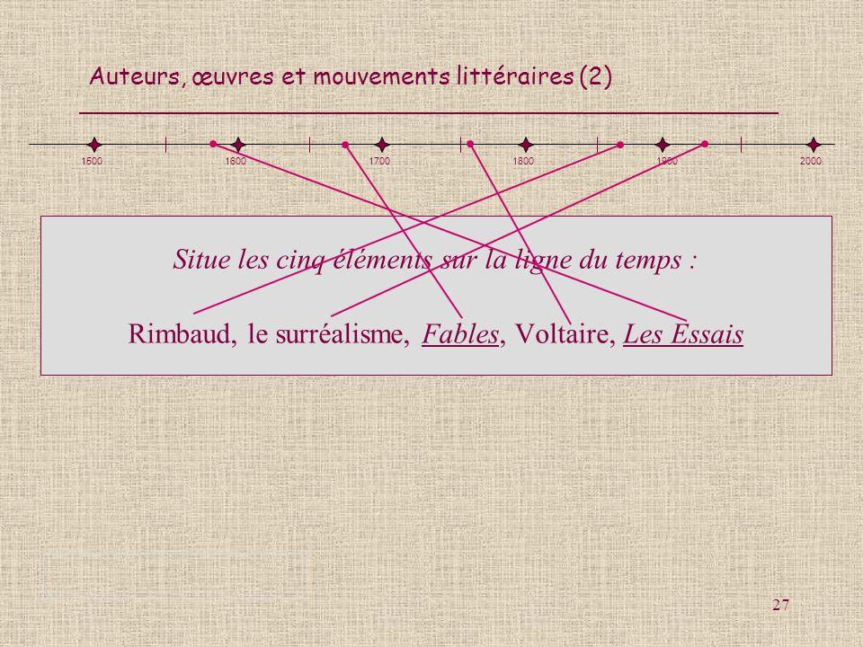 Auteurs, œuvres et mouvements littéraires (2) 27 Situe les cinq éléments sur la ligne du temps : Rimbaud, le surréalisme, Fables, Voltaire, Les Essais