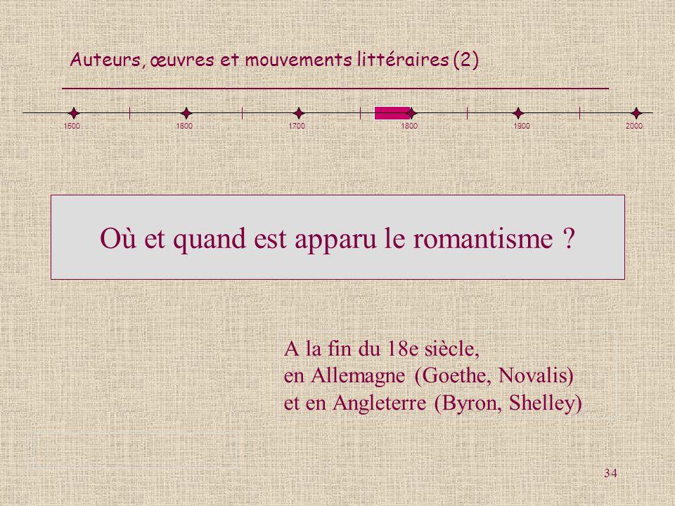 Auteurs, œuvres et mouvements littéraires (2) 34 Où et quand est apparu le romantisme ? A la fin du 18e siècle, en Allemagne (Goethe, Novalis) et en A