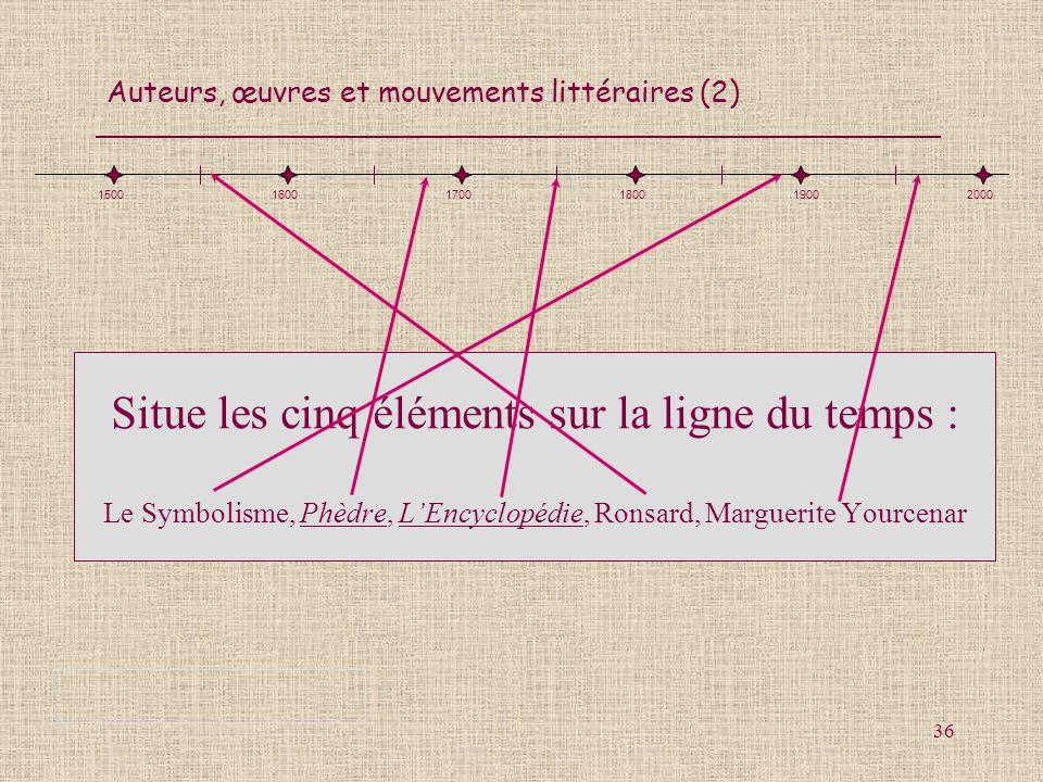 Auteurs, œuvres et mouvements littéraires (2) 36 Situe les cinq éléments sur la ligne du temps : Le Symbolisme, Phèdre, LEncyclopédie, Ronsard, Margue