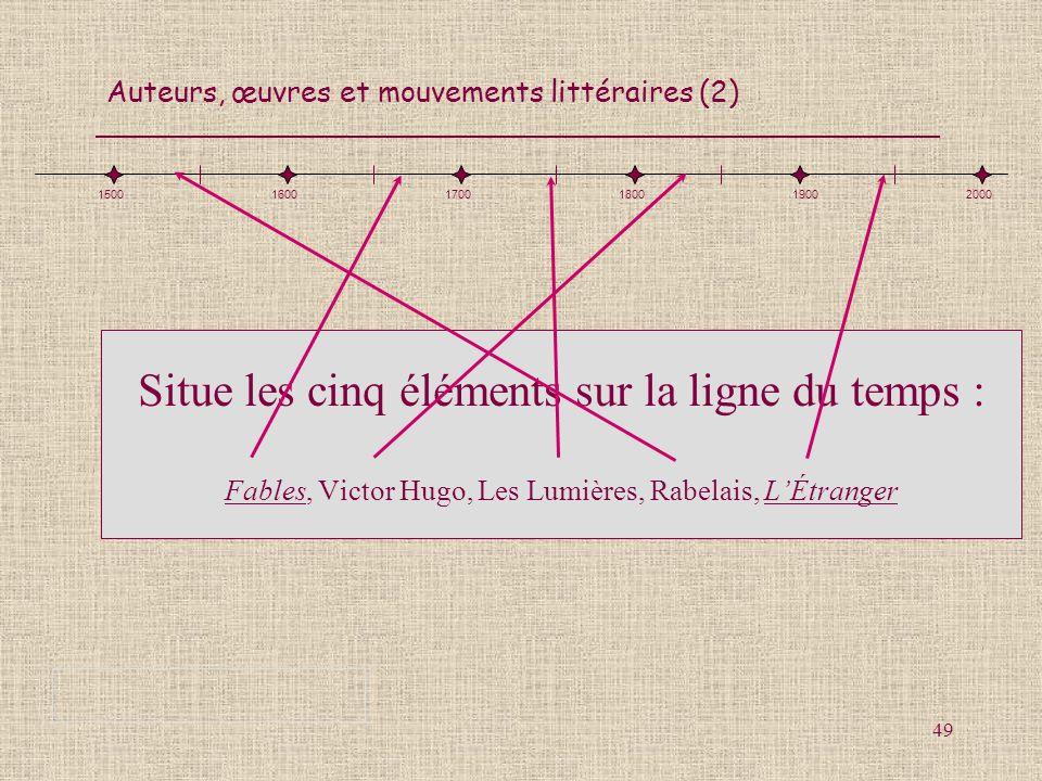 Auteurs, œuvres et mouvements littéraires (2) 49 Situe les cinq éléments sur la ligne du temps : Fables, Victor Hugo, Les Lumières, Rabelais, LÉtrange